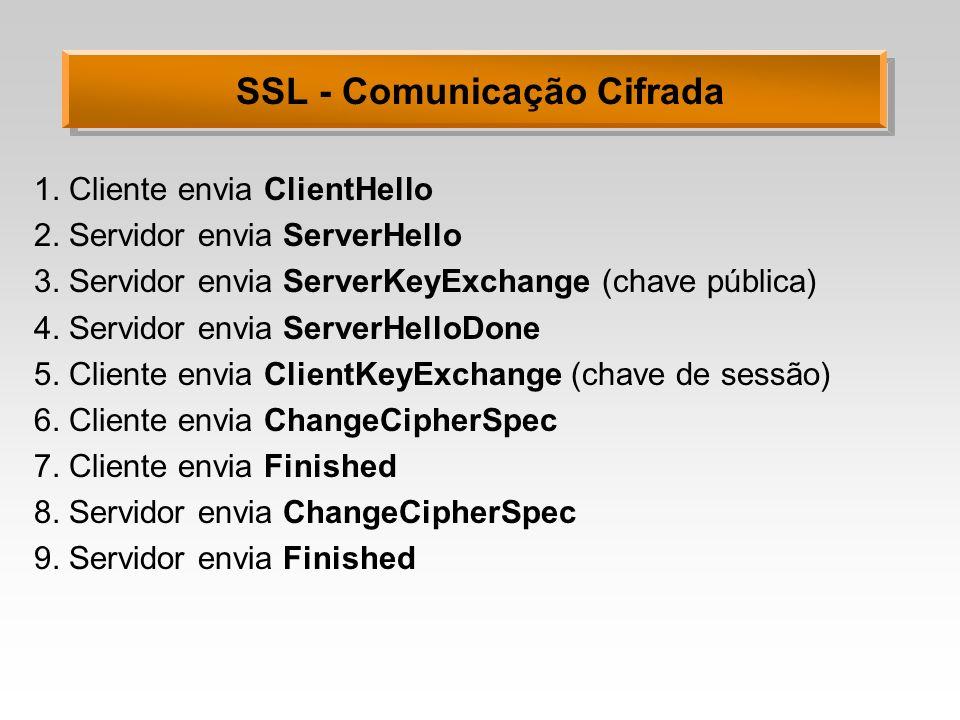 SSL - Comunicação Cifrada 1. Cliente envia ClientHello 2. Servidor envia ServerHello 3. Servidor envia ServerKeyExchange (chave pública) 4. Servidor e