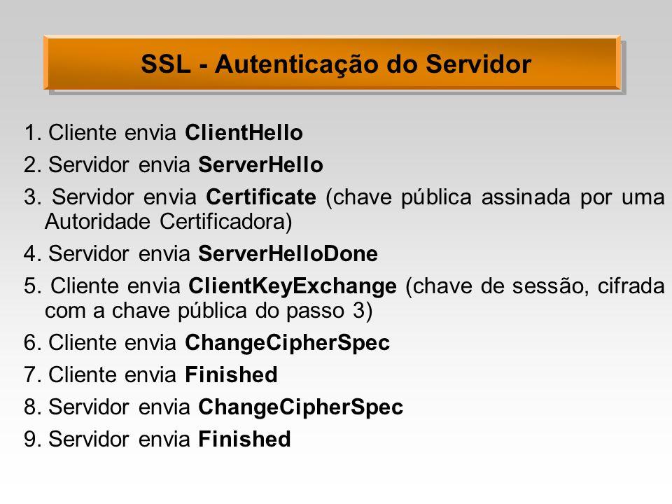 SSL - Autenticação do Servidor 1. Cliente envia ClientHello 2. Servidor envia ServerHello 3. Servidor envia Certificate (chave pública assinada por um