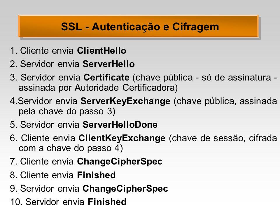 SSL - Autenticação e Cifragem 1. Cliente envia ClientHello 2. Servidor envia ServerHello 3. Servidor envia Certificate (chave pública - só de assinatu