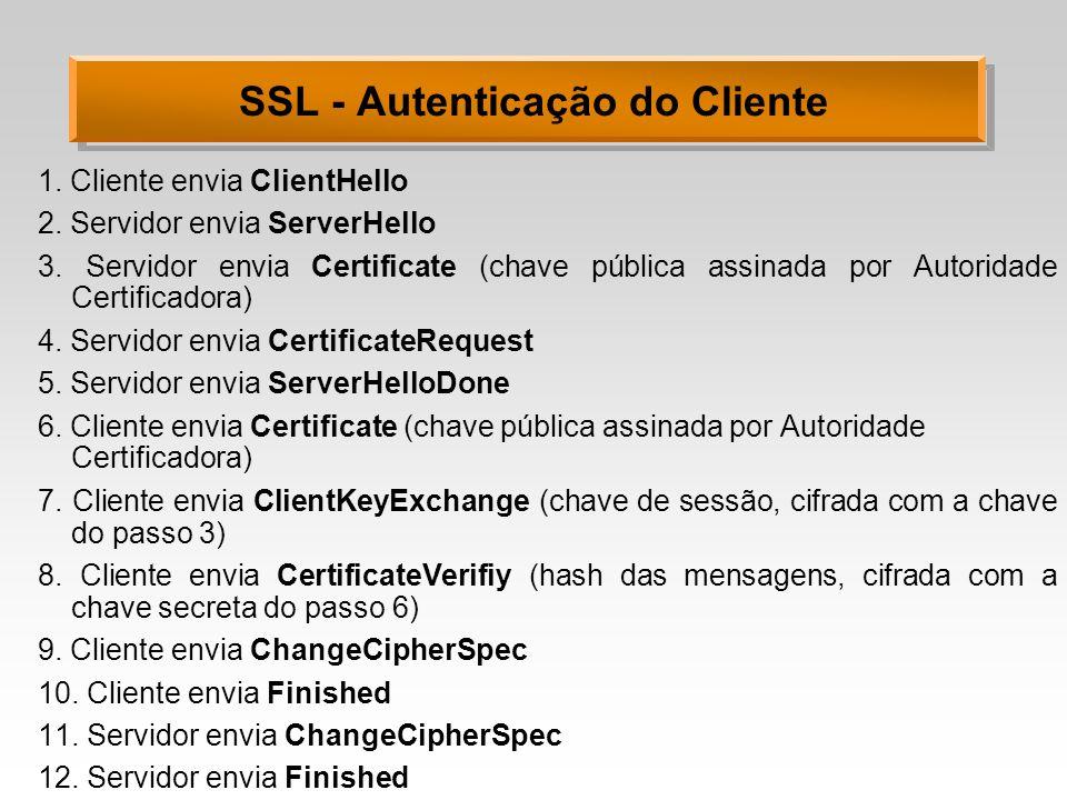 SSL - Autenticação do Cliente 1. Cliente envia ClientHello 2. Servidor envia ServerHello 3. Servidor envia Certificate (chave pública assinada por Aut