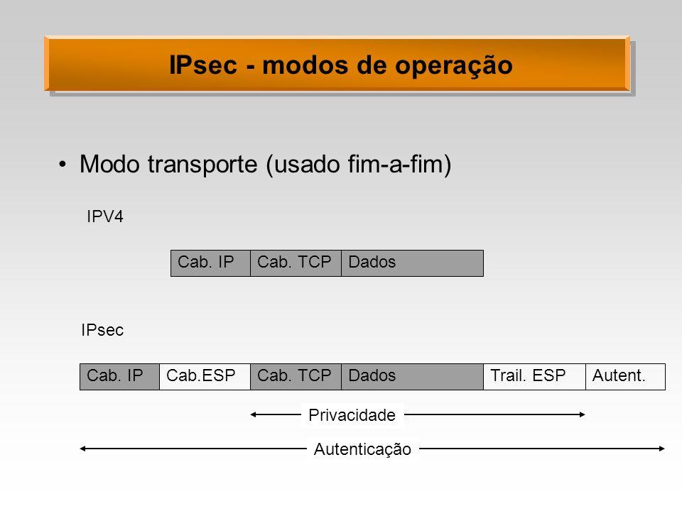 IPsec - modos de operação Modo transporte (usado fim-a-fim) IPV4 IPsec Cab. IPCab. TCPDados Cab.ESPCab. TCPDadosCab. IPTrail. ESPAutent. Privacidade A