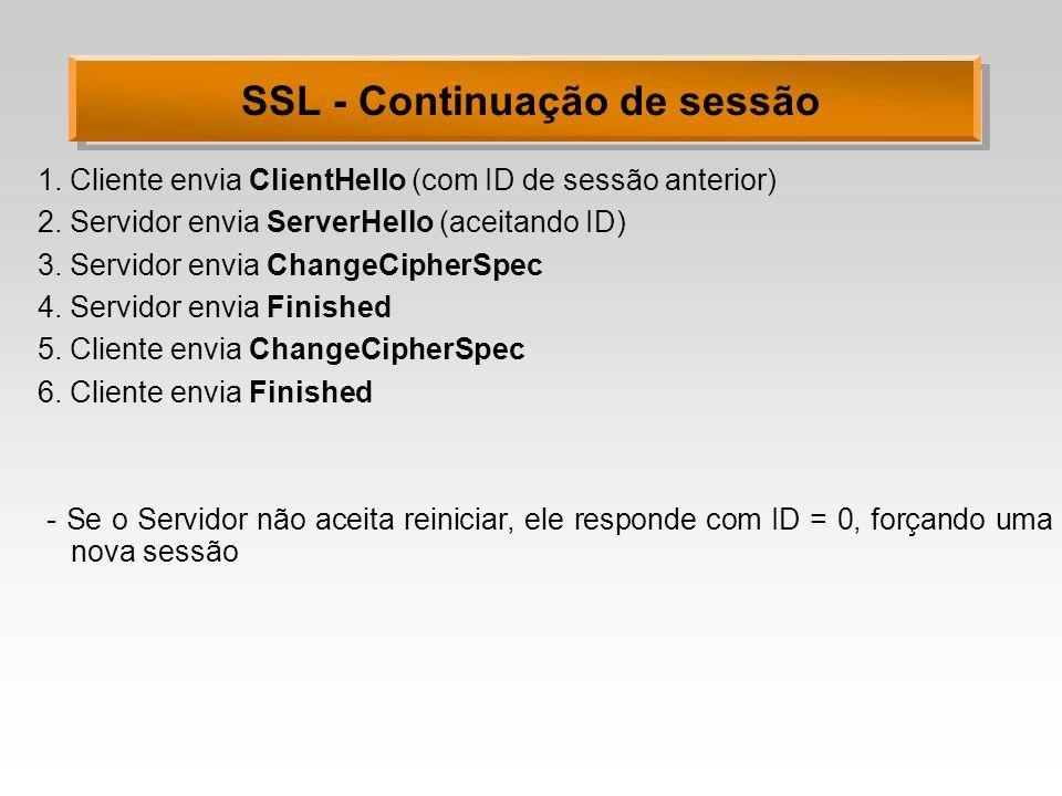 SSL - Continuação de sessão 1. Cliente envia ClientHello (com ID de sessão anterior) 2. Servidor envia ServerHello (aceitando ID) 3. Servidor envia Ch