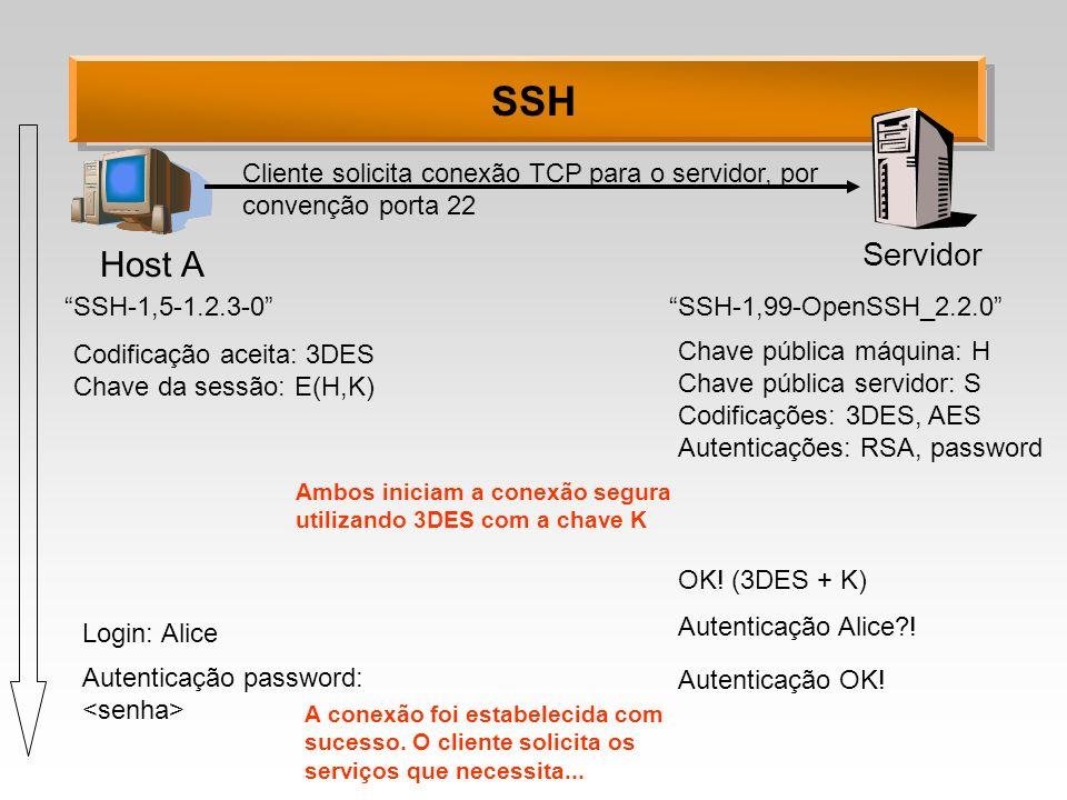 SSH Servidor Host A Cliente solicita conexão TCP para o servidor, por convenção porta 22 SSH-1,5-1.2.3-0 SSH-1,99-OpenSSH_2.2.0 Chave pública máquina: