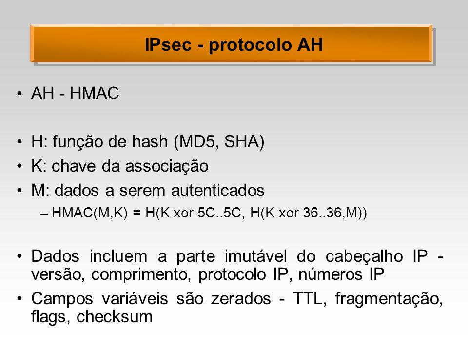 IPsec - protocolo AH AH - HMAC H: função de hash (MD5, SHA) K: chave da associação M: dados a serem autenticados –HMAC(M,K) = H(K xor 5C..5C, H(K xor