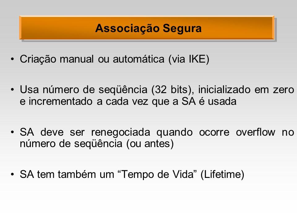 Associação Segura Criação manual ou automática (via IKE) Usa número de seqüência (32 bits), inicializado em zero e incrementado a cada vez que a SA é