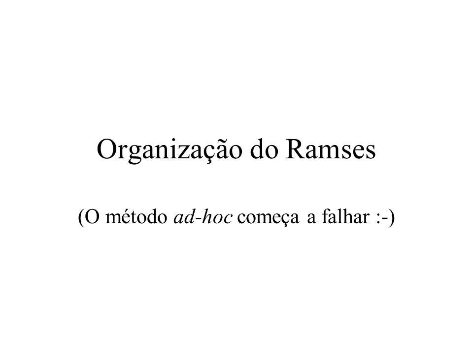 Organização do Ramses (O método ad-hoc começa a falhar :-)
