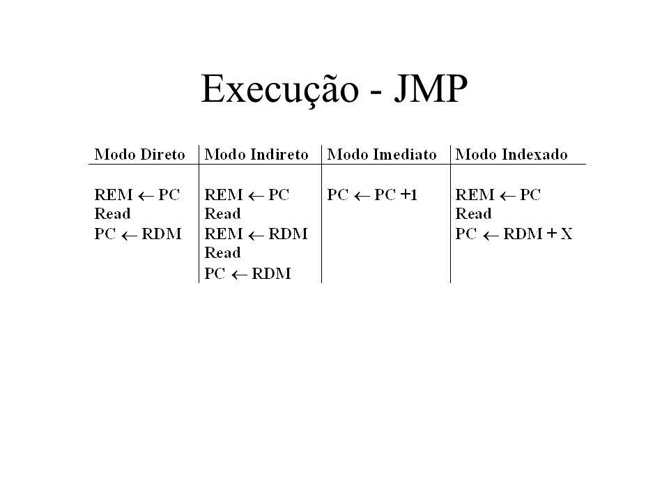 Execução - JMP