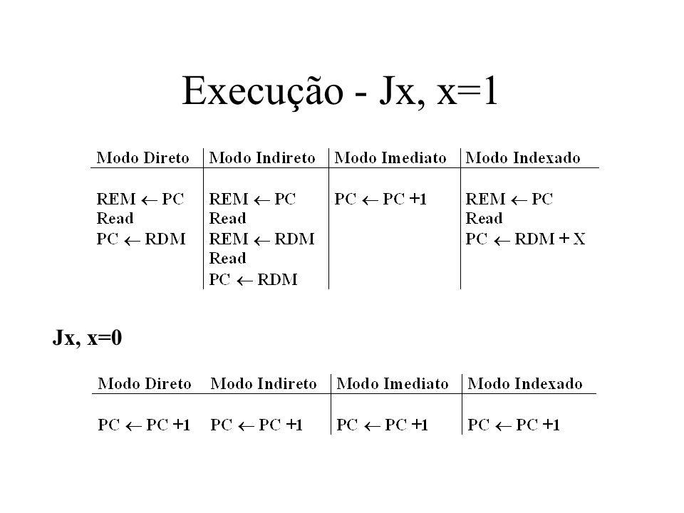 Execução - Jx, x=1 Jx, x=0