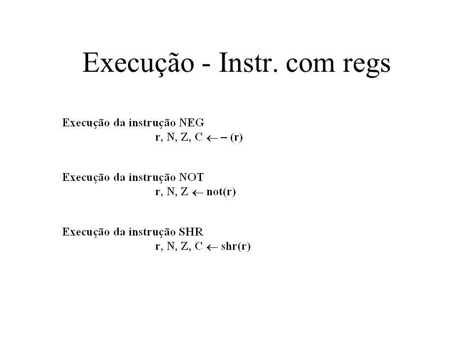 Execução - Instr. com regs