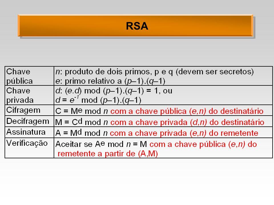 Exemplo Bob escolhe p = 101 e q = 113 Então n = 11413 e (n) = 100 x 112 = 11200 Como 11200 = 2 6 5 2 7, qualquer número que não seja divisível por 2, 5 e 7 serve para e Na prática e é randômico e testa-se por mdc(e, (n)) = 1 Bob escolhe e = 3533 Então d = e -1 mod (p–1).(q–1) = 6597 A chave pública de Bob é (3533,11413) Alice deseja cifrar 9726 para Bob Alice calcula 9726 3533 mod 11413 = 5761 Para decifrar, Bob calcula 5761 6597 mod 11413 = 9726