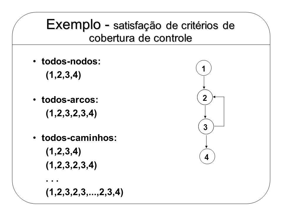 Exemplo - satisfação de critérios de cobertura de controle todos-nodos: (1,2,3,4) todos-arcos: (1,2,3,2,3,4) todos-caminhos: (1,2,3,4) (1,2,3,2,3,4)..