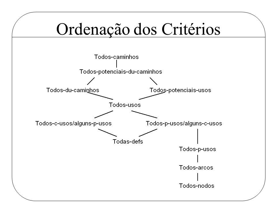 Exemplo - satisfação de critérios de cobertura de controle todos-nodos: (1,2,3,4) todos-arcos: (1,2,3,2,3,4) todos-caminhos: (1,2,3,4) (1,2,3,2,3,4)...
