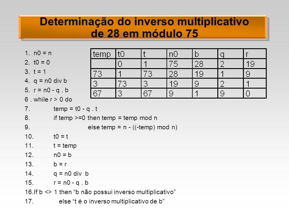 Determinação do inverso multiplicativo de 28 em módulo 75 1.n0 = n 2.t0 = 0 3.t = 1 4.q = n0 div b 5.r = n0 - q.