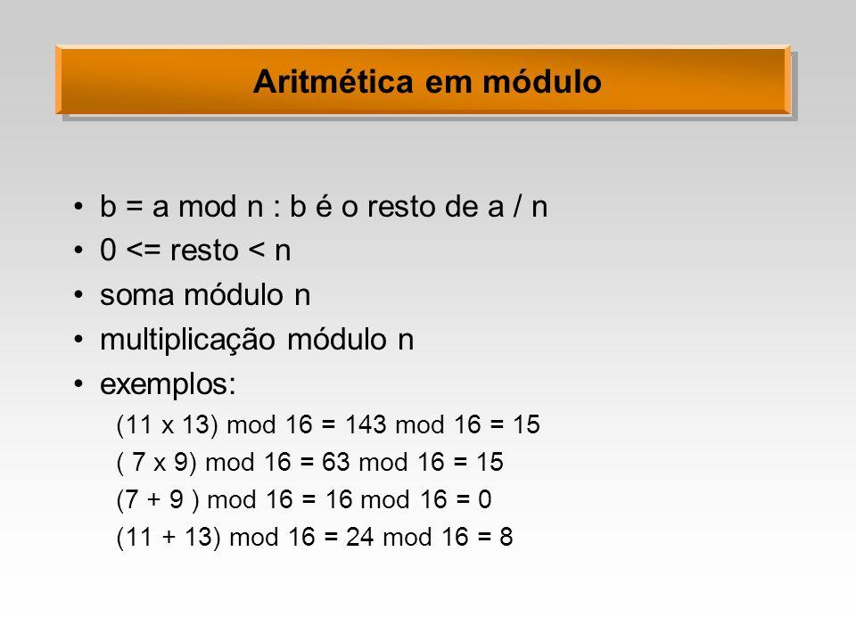 Aritmética em módulo b = a mod n : b é o resto de a / n 0 <= resto < n soma módulo n multiplicação módulo n exemplos: (11 x 13) mod 16 = 143 mod 16 =