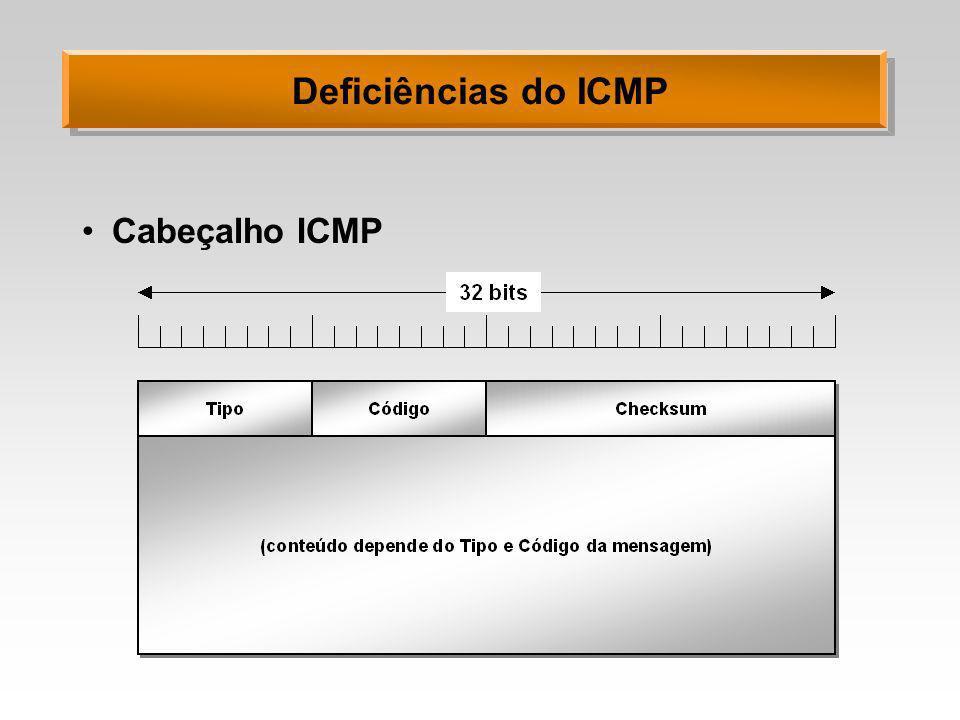 Deficiências do ICMP Address-Mask Reply18 Address-Mask Request17 Echo Request (ping)8 Redirect (change route)5 Source Quench4 Destination Unreachable3 Echo Reply (ping)0 Mensagem ICMPCampo Type n n Mensagens ICMP Enumeração de alvos DoS Descoberta da rede