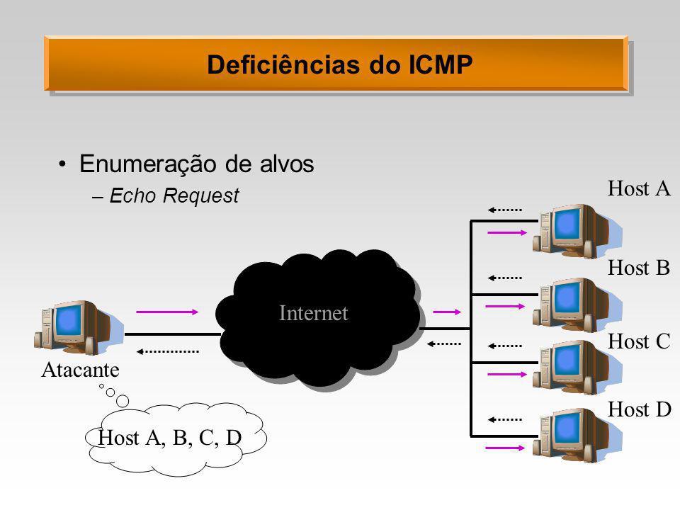 Deficiências do ICMP Enumeração de alvos –Echo Request Atacante Internet Host A Host B Host C Host D Host A, B, C, D