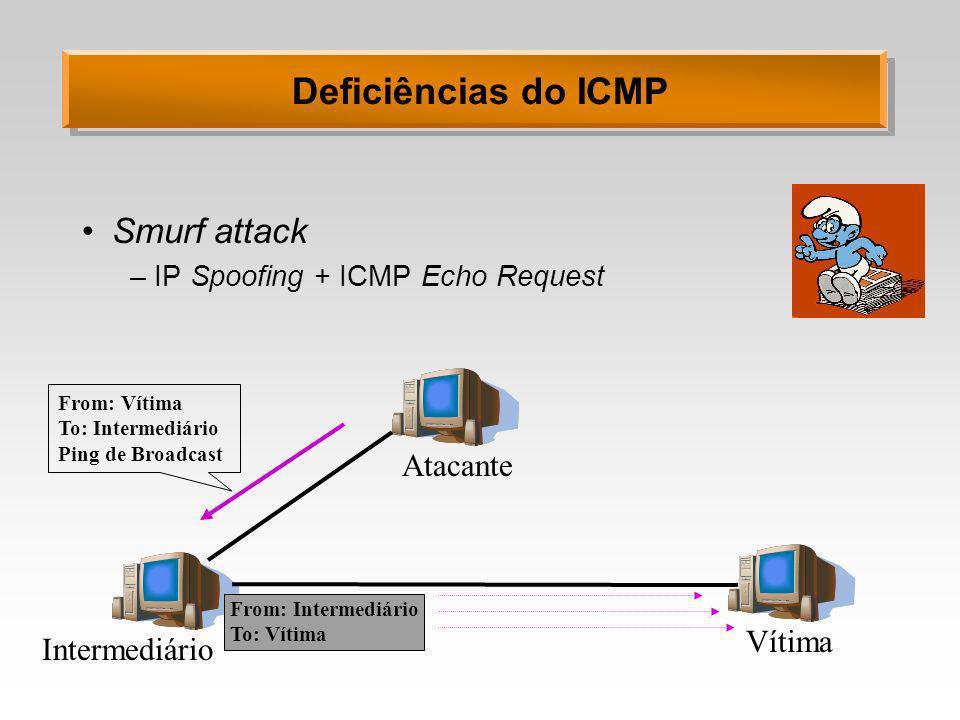 Deficiências do ICMP Smurf attack –IP Spoofing + ICMP Echo Request Intermediário Atacante From: Vítima To: Intermediário Ping de Broadcast Vítima From
