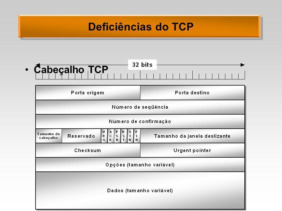 Deficiências do TCP Cabeçalho TCP