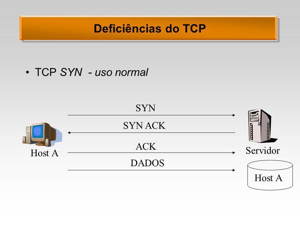 Deficiências do TCP TCP SYN - uso normal Servidor Host A SYN SYN ACK ACK DADOS Host A