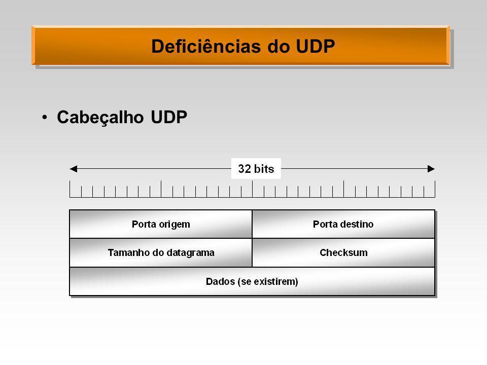 Deficiências do UDP Cabeçalho UDP