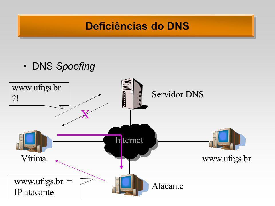 Deficiências do DNS DNS Spoofing Vítima Atacante www.ufrgs.br Servidor DNS Internet www.ufrgs.br ?! www.ufrgs.br = IP atacante X