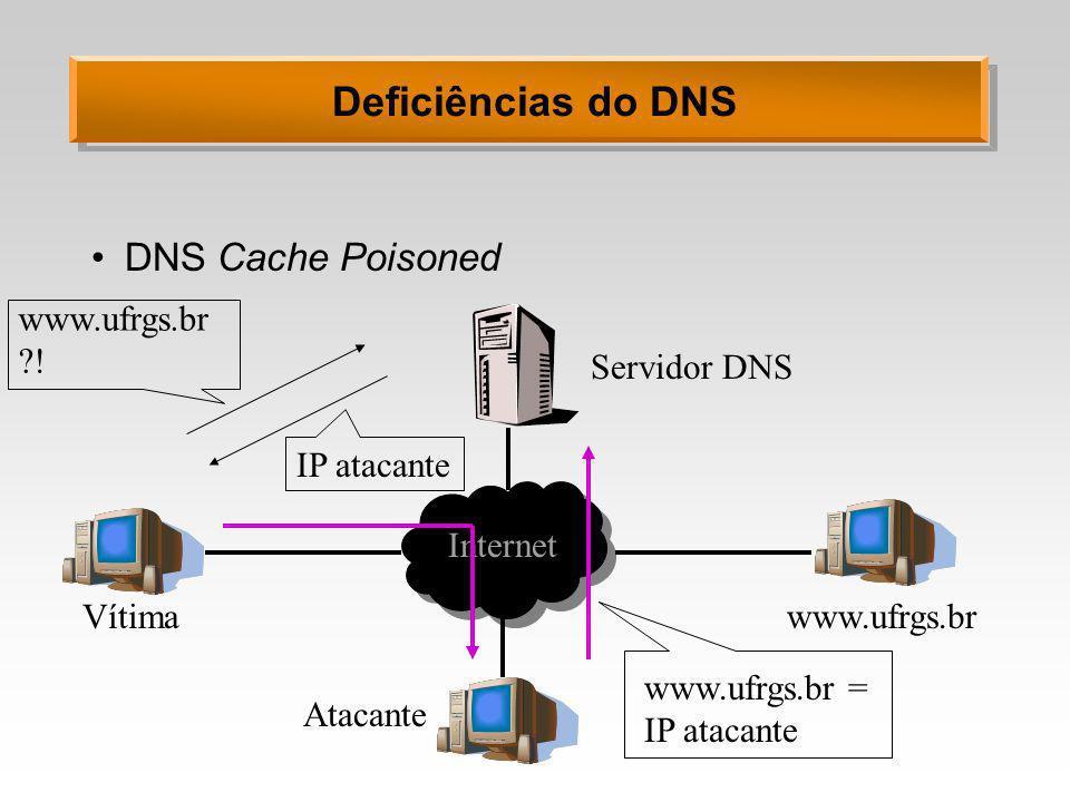 Deficiências do DNS DNS Cache Poisoned Atacante Servidor DNS Internet Vítimawww.ufrgs.br www.ufrgs.br ?! www.ufrgs.br = IP atacante IP atacante