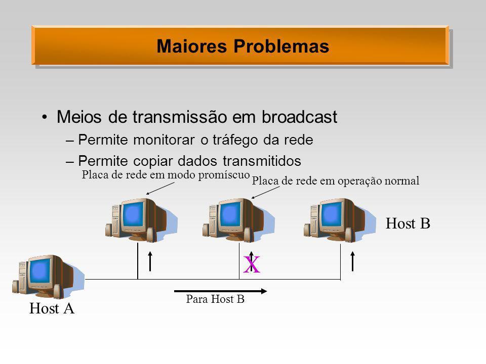 Maiores Problemas Meios de transmissão em broadcast –Permite monitorar o tráfego da rede –Permite copiar dados transmitidos Host A Host B X Para Host