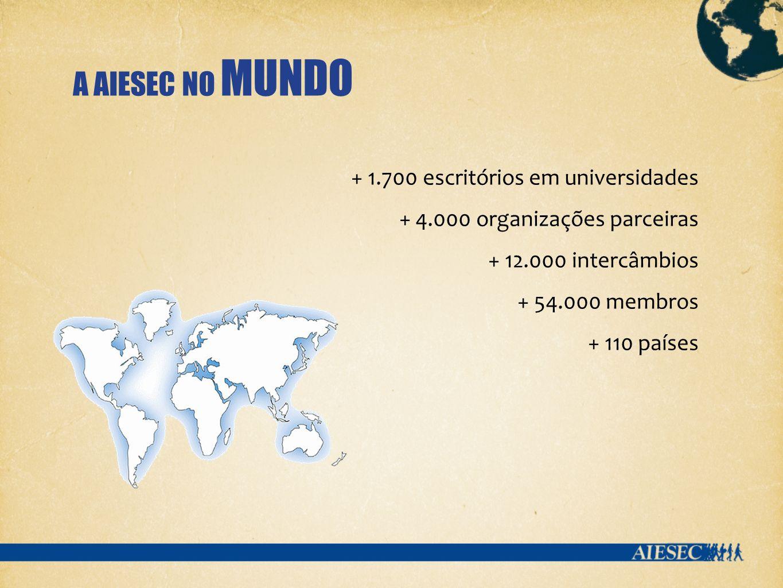 A AIESEC NO MUNDO + 1.700 escritórios em universidades + 4.000 organizações parceiras + 12.000 intercâmbios + 54.000 membros + 110 países