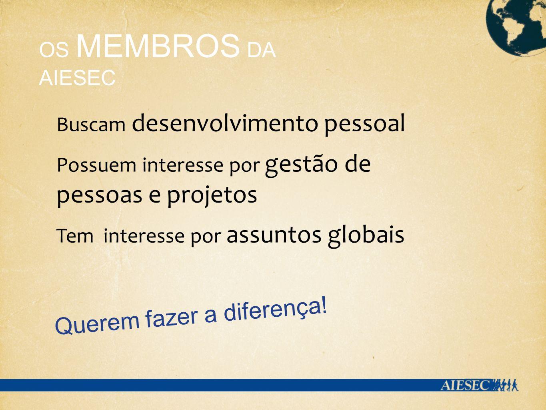 OS MEMBROS DA AIESEC Buscam desenvolvimento pessoal Possuem interesse por gestão de pessoas e projetos Tem interesse por assuntos globais Querem fazer a diferença!