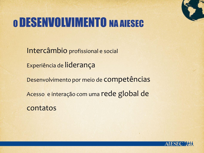 O DESENVOLVIMENTO NA AIESEC Intercâmbio profissional e social Experiência de liderança Desenvolvimento por meio de competências Acesso e interação com uma rede global de contatos