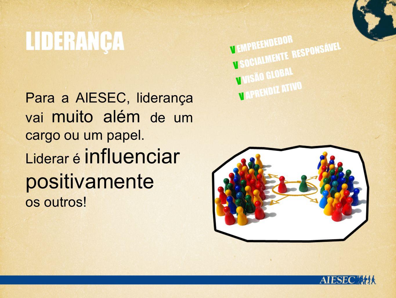 LIDERANÇA Para a AIESEC, liderança vai muito além de um cargo ou um papel. Liderar é influenciar positivamente os outros! V EMPREENDEDOR V SOCIALMENTE