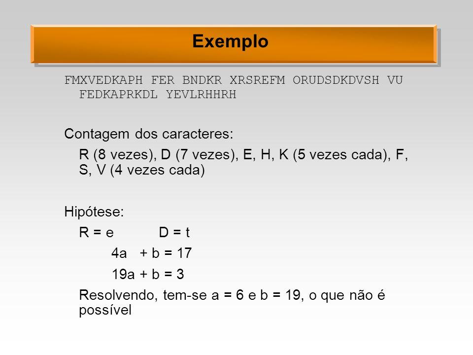 Exemplo FMXVEDKAPH FER BNDKR XRSREFM ORUDSDKDVSH VU FEDKAPRKDL YEVLRHHRH Contagem dos caracteres: R (8 vezes), D (7 vezes), E, H, K (5 vezes cada), F,