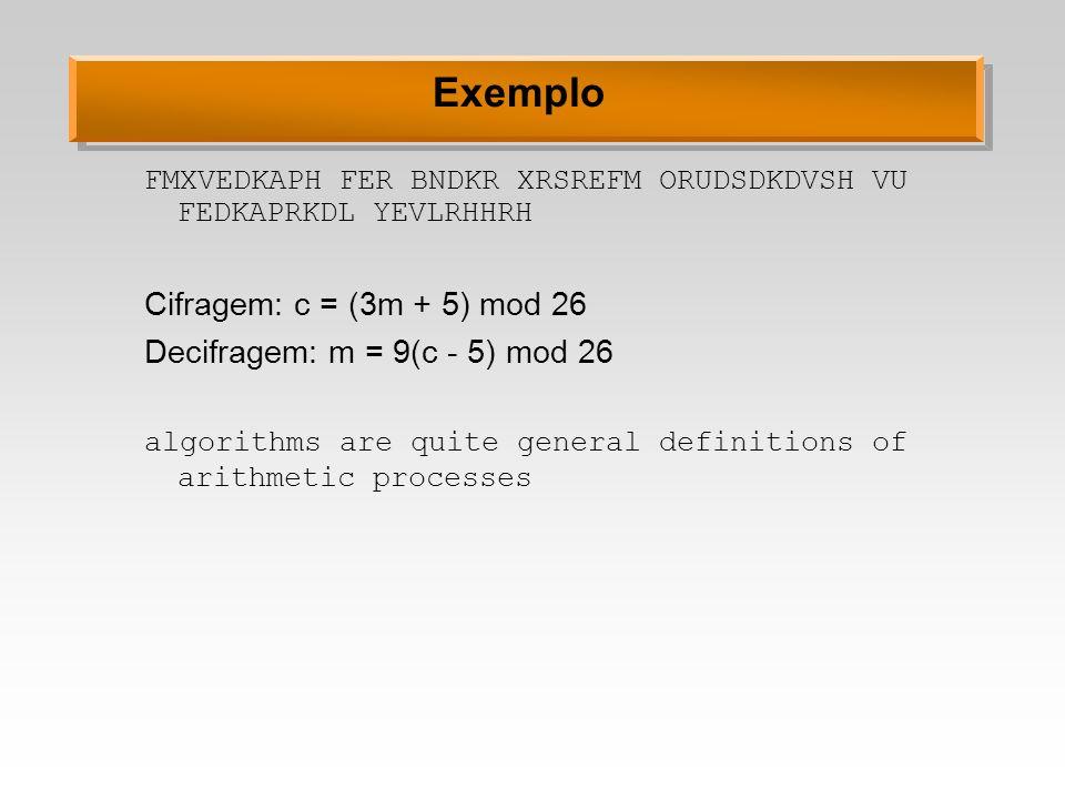Exemplo FMXVEDKAPH FER BNDKR XRSREFM ORUDSDKDVSH VU FEDKAPRKDL YEVLRHHRH Cifragem: c = (3m + 5) mod 26 Decifragem: m = 9(c - 5) mod 26 algorithms are
