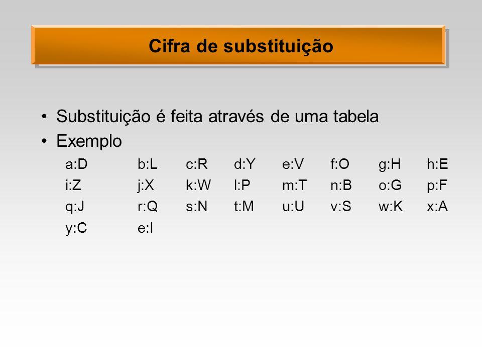 Cifra de substituição Substituição é feita através de uma tabela Exemplo a:Db:Lc:Rd:Ye:Vf:Og:Hh:E i:Zj:Xk:Wl:Pm:Tn:Bo:Gp:F q:Jr:Qs:Nt:Mu:Uv:Sw:Kx:A y: