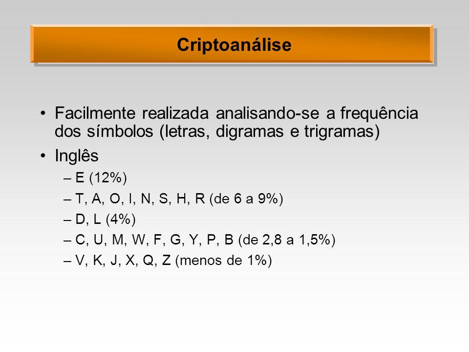 Criptoanálise Facilmente realizada analisando-se a frequência dos símbolos (letras, digramas e trigramas) Inglês –E (12%) –T, A, O, I, N, S, H, R (de