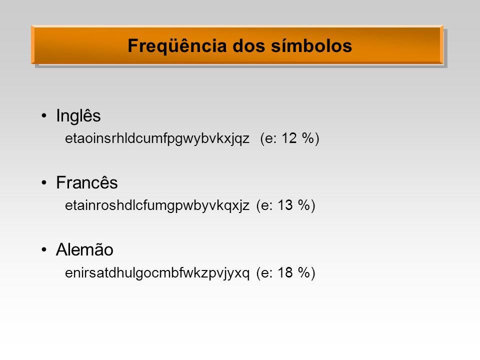 Freqüência dos símbolos Inglês etaoinsrhldcumfpgwybvkxjqz (e: 12 %) Francês etainroshdlcfumgpwbyvkqxjz (e: 13 %) Alemão enirsatdhulgocmbfwkzpvjyxq (e: