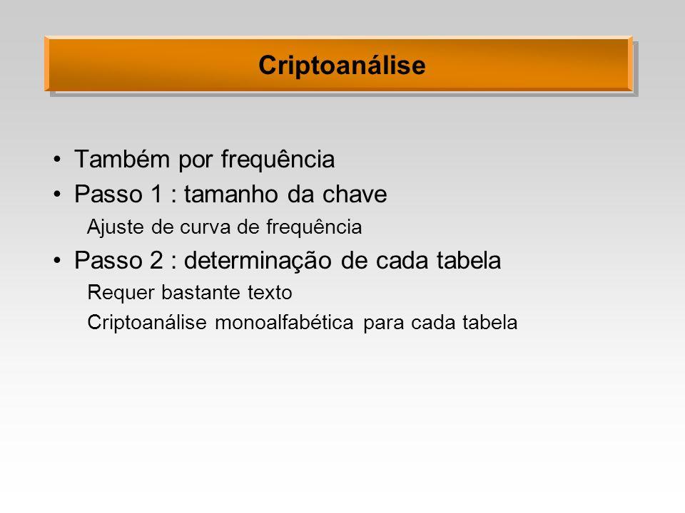 Criptoanálise Também por frequência Passo 1 : tamanho da chave Ajuste de curva de frequência Passo 2 : determinação de cada tabela Requer bastante tex