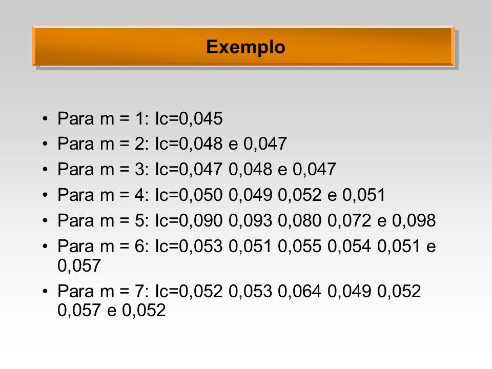 Exemplo Para m = 1: Ic=0,045 Para m = 2: Ic=0,048 e 0,047 Para m = 3: Ic=0,047 0,048 e 0,047 Para m = 4: Ic=0,050 0,049 0,052 e 0,051 Para m = 5: Ic=0