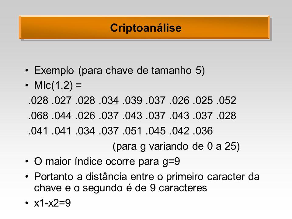 Criptoanálise Exemplo (para chave de tamanho 5) MIc(1,2) =.028.027.028.034.039.037.026.025.052.068.044.026.037.043.037.043.037.028.041.041.034.037.051