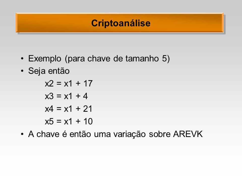 Criptoanálise Exemplo (para chave de tamanho 5) Seja então x2 = x1 + 17 x3 = x1 + 4 x4 = x1 + 21 x5 = x1 + 10 A chave é então uma variação sobre AREVK