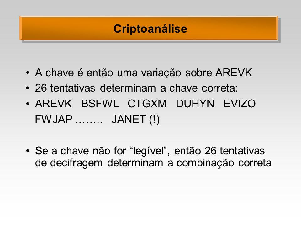 Criptoanálise A chave é então uma variação sobre AREVK 26 tentativas determinam a chave correta: AREVK BSFWL CTGXM DUHYN EVIZO FWJAP …….. JANET (!) Se