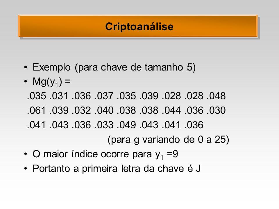 Criptoanálise Exemplo (para chave de tamanho 5) Mg(y 1 ) =.035.031.036.037.035.039.028.028.048.061.039.032.040.038.038.044.036.030.041.043.036.033.049
