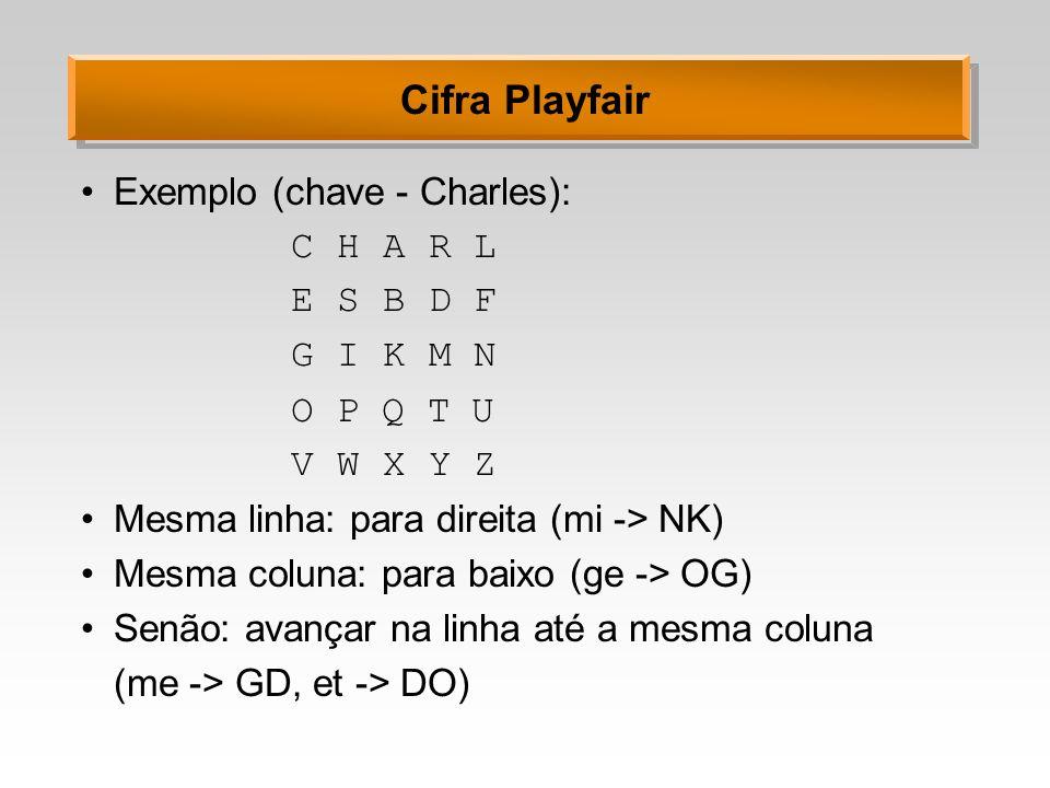 Cifra Playfair Exemplo (chave - Charles): C H A R L E S B D F G I K M N O P Q T U V W X Y Z Mesma linha: para direita (mi -> NK) Mesma coluna: para ba