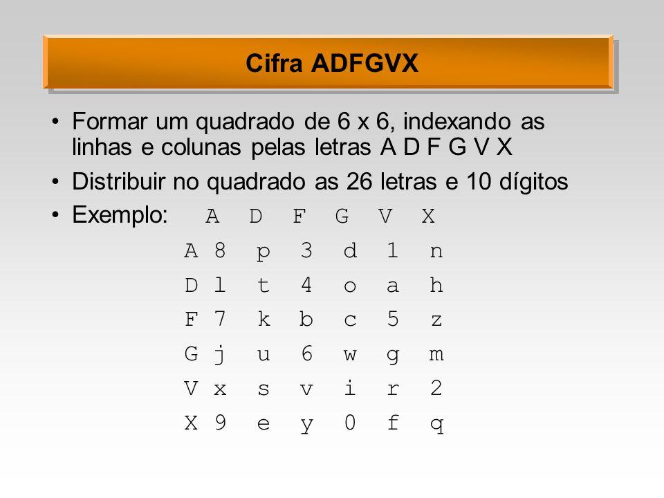 Cifra ADFGVX Formar um quadrado de 6 x 6, indexando as linhas e colunas pelas letras A D F G V X Distribuir no quadrado as 26 letras e 10 dígitos Exem