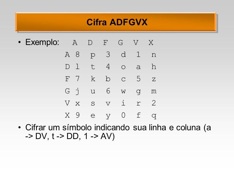 Cifra ADFGVX Exemplo: A D F G V X A 8 p 3 d 1 n D l t 4 o a h F 7 k b c 5 z G j u 6 w g m V x s v i r 2 X 9 e y 0 f q Cifrar um símbolo indicando sua
