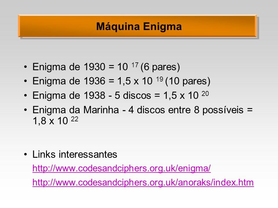 Máquina Enigma Enigma de 1930 = 10 17 (6 pares) Enigma de 1936 = 1,5 x 10 19 (10 pares) Enigma de 1938 - 5 discos = 1,5 x 10 20 Enigma da Marinha - 4
