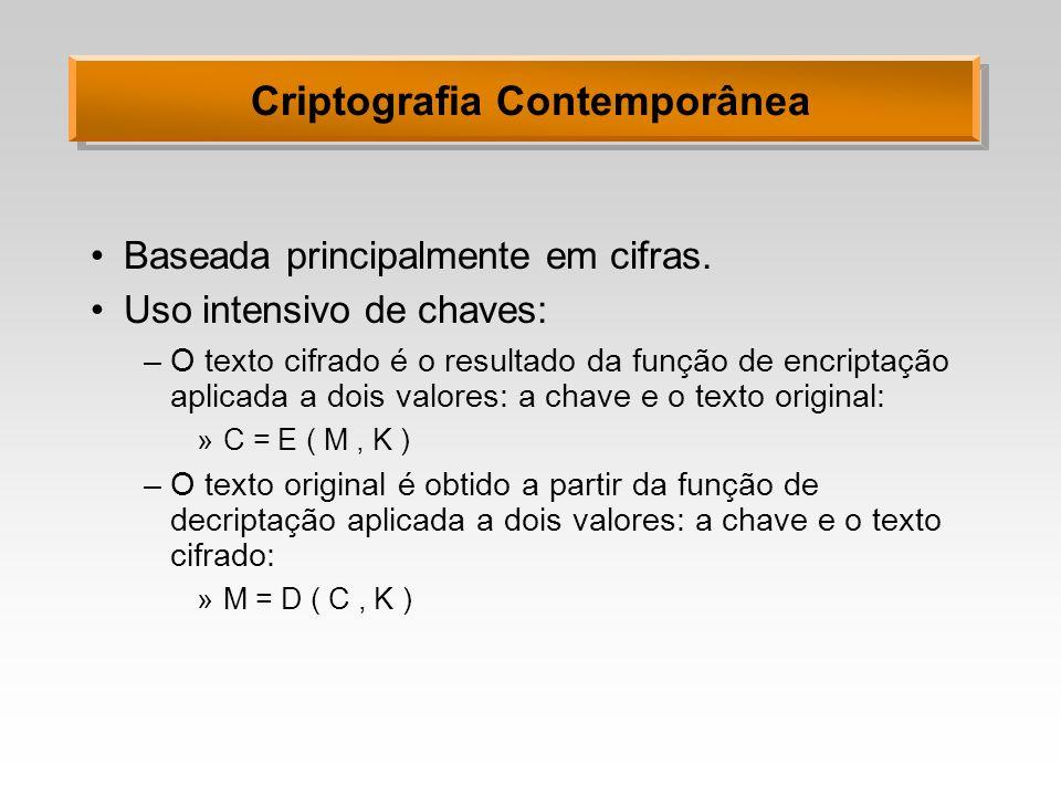 Criptografia Contemporânea Baseada principalmente em cifras. Uso intensivo de chaves: –O texto cifrado é o resultado da função de encriptação aplicada