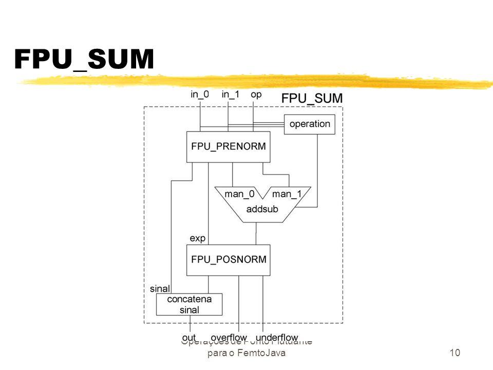 Operações de Ponto Flutuante para o FemtoJava10 FPU_SUM