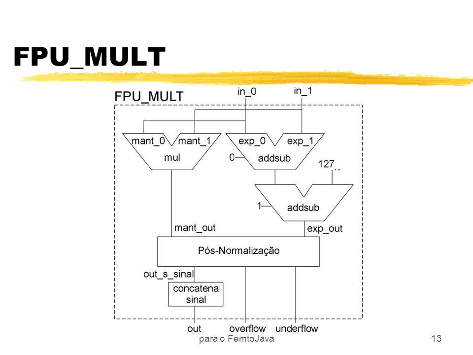 Operações de Ponto Flutuante para o FemtoJava13 FPU_MULT