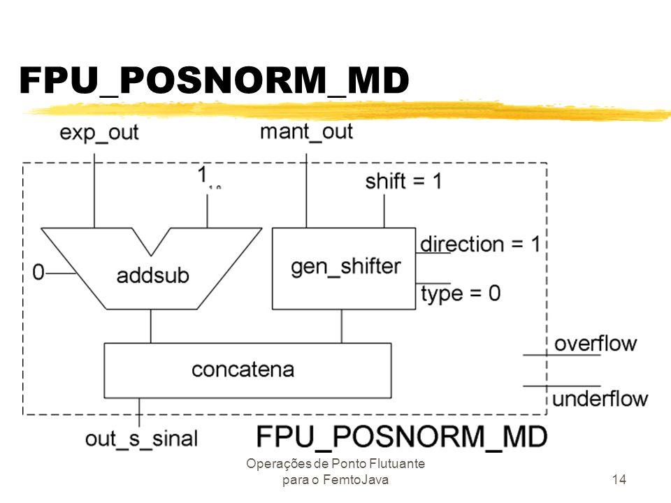 Operações de Ponto Flutuante para o FemtoJava14 FPU_POSNORM_MD